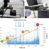 Research projects in Acoustic Emission for students